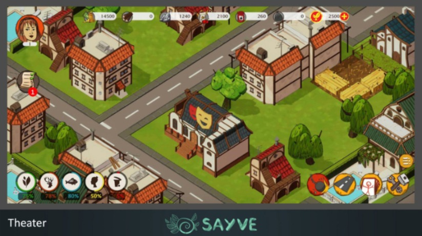 Overview in game